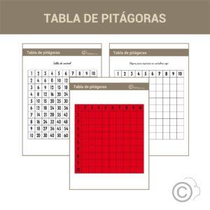 Tabla de Pitágoras